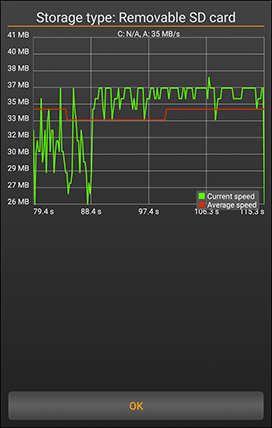 SD Card Test Pro,Read Graph
