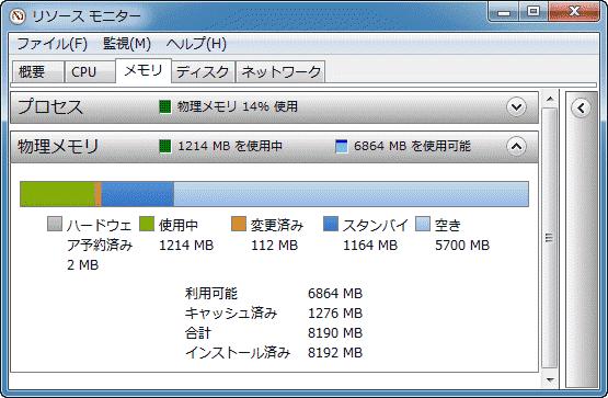 メモリ不足を確認する 【桜PC情報】